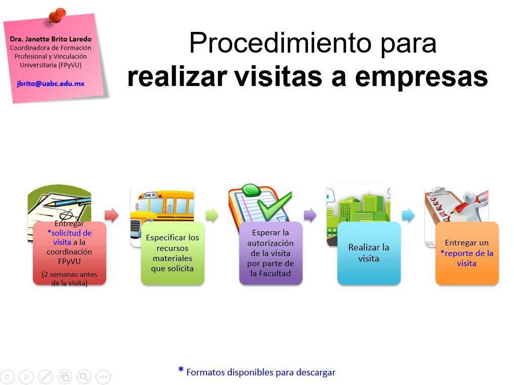Manual de procedimiento parlamentario ecuador libro for Manual de procedimientos de una empresa de alimentos